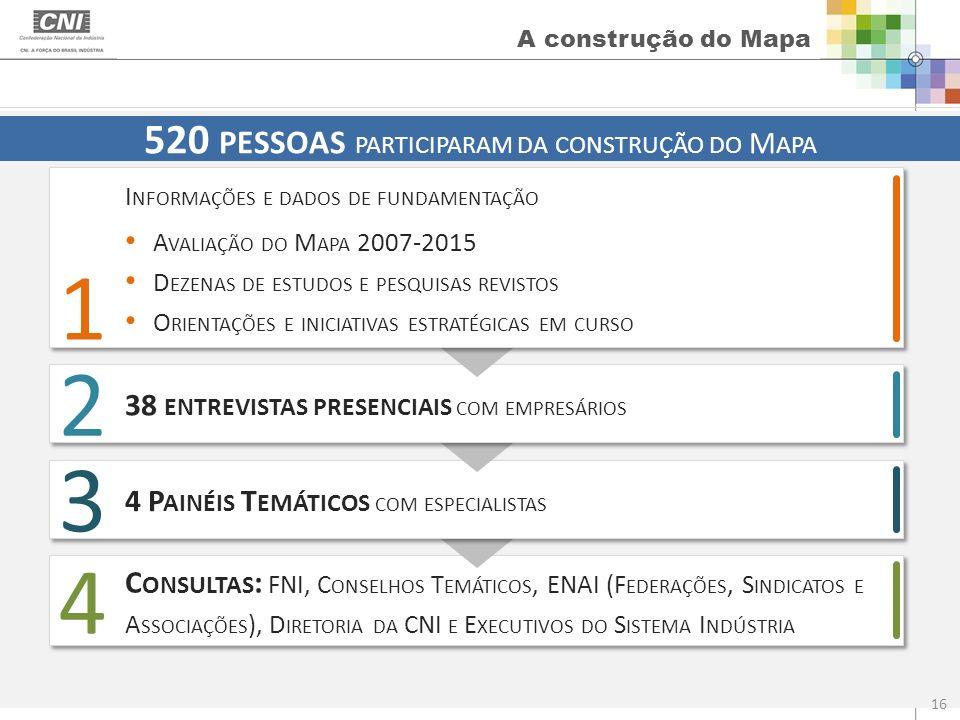 520 pessoas participaram da construção do Mapa
