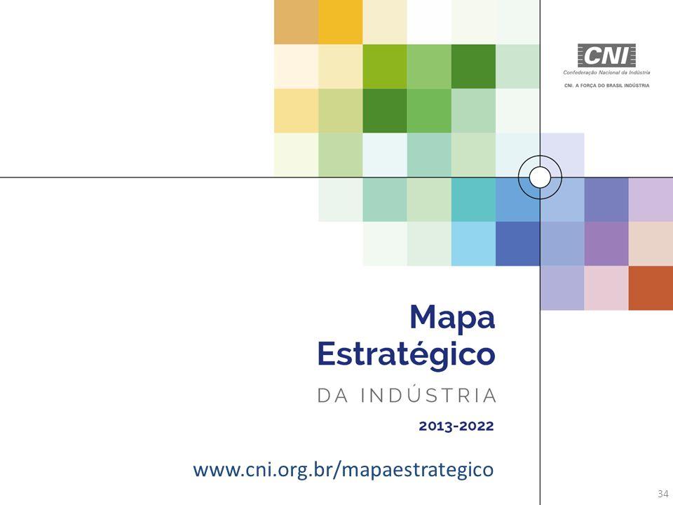 www.cni.org.br/mapaestrategico