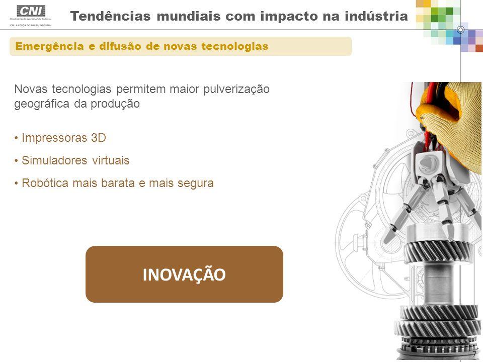 INOVAÇÃO Tendências mundiais com impacto na indústria