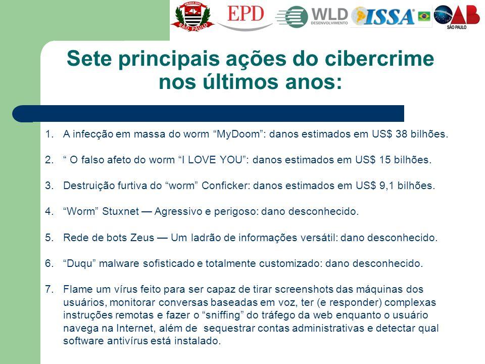 Sete principais ações do cibercrime nos últimos anos: