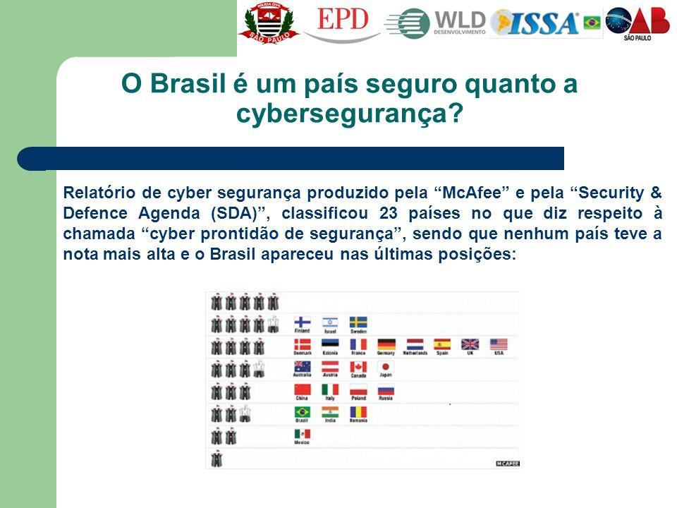 O Brasil é um país seguro quanto a cybersegurança