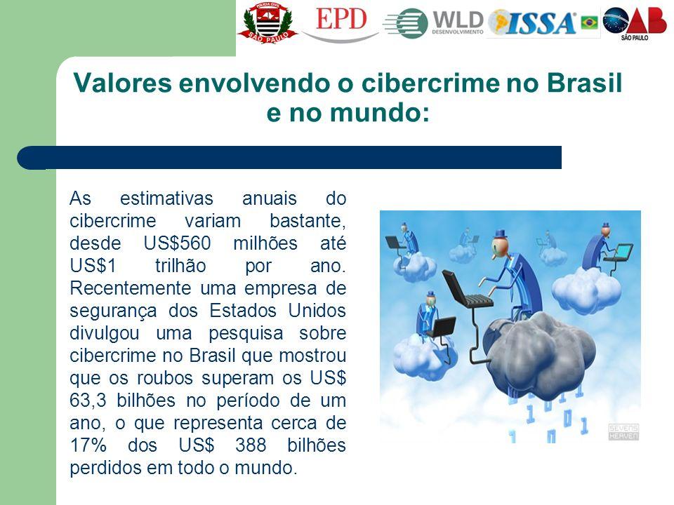 Valores envolvendo o cibercrime no Brasil e no mundo: