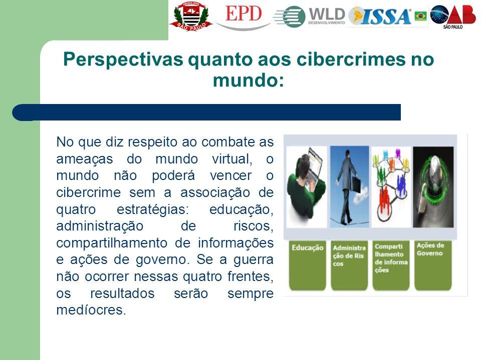 Perspectivas quanto aos cibercrimes no mundo: