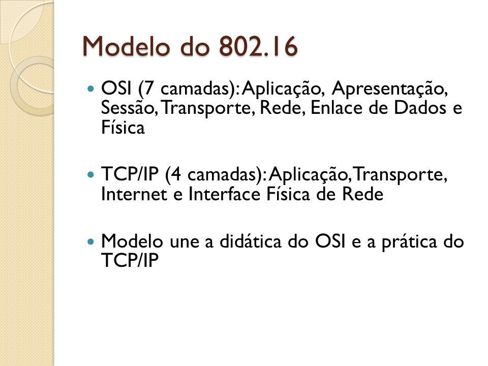 Modelo do 802.16 OSI (7 camadas): Aplicação, Apresentação, Sessão, Transporte, Rede, Enlace de Dados e Física.