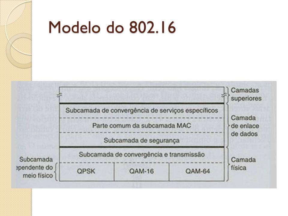 Modelo do 802.16