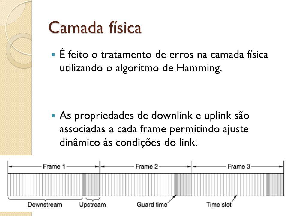Camada física É feito o tratamento de erros na camada física utilizando o algoritmo de Hamming.