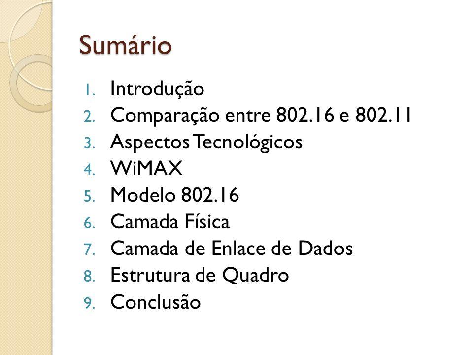 Sumário Introdução Comparação entre 802.16 e 802.11