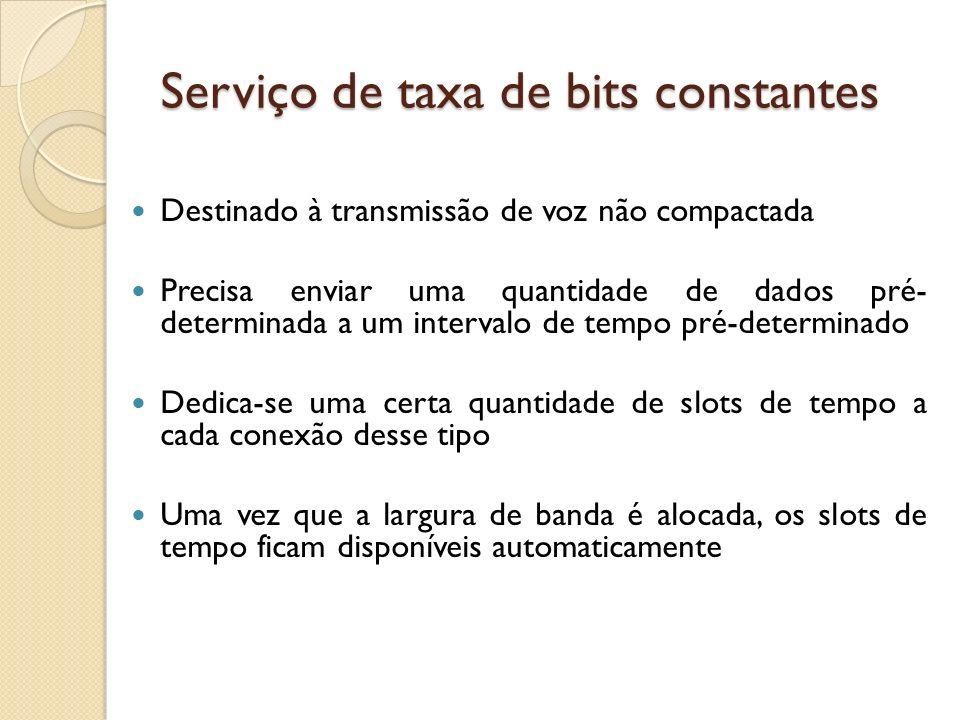 Serviço de taxa de bits constantes