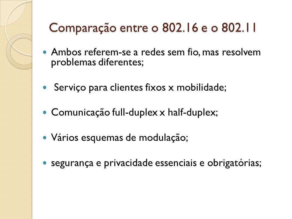 Comparação entre o 802.16 e o 802.11 Ambos referem-se a redes sem fio, mas resolvem problemas diferentes;