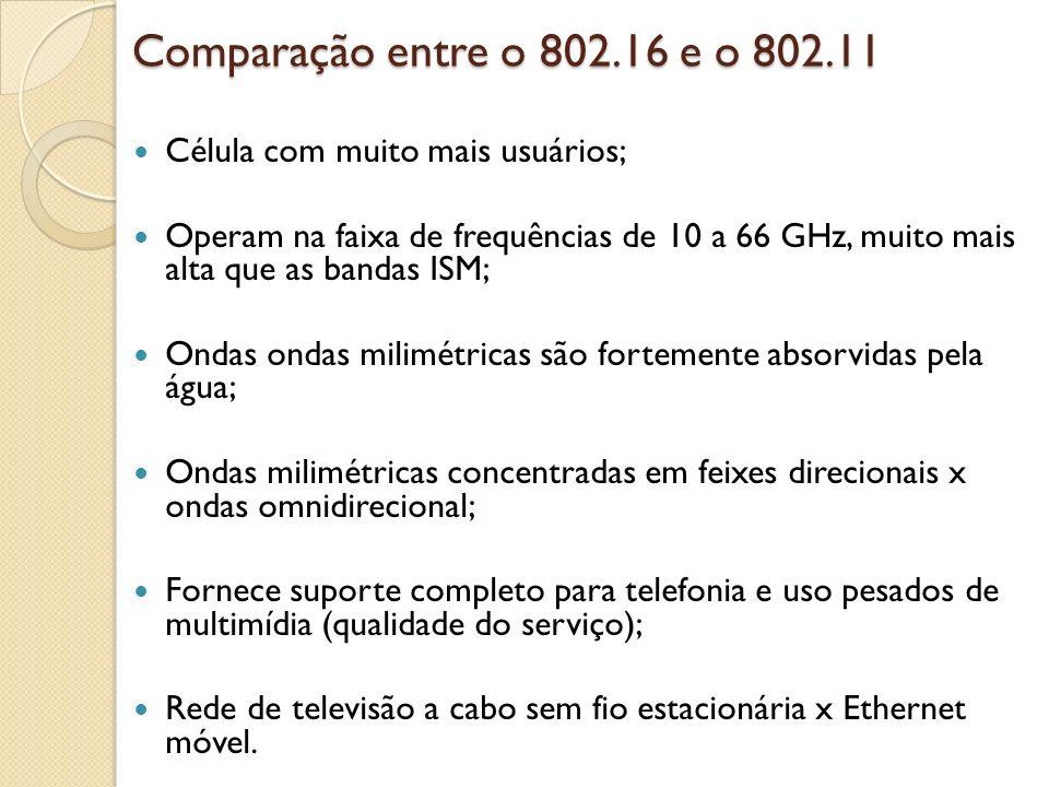 Comparação entre o 802.16 e o 802.11 Célula com muito mais usuários;