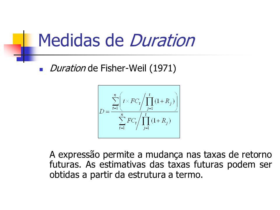 Medidas de Duration Duration de Fisher-Weil (1971)