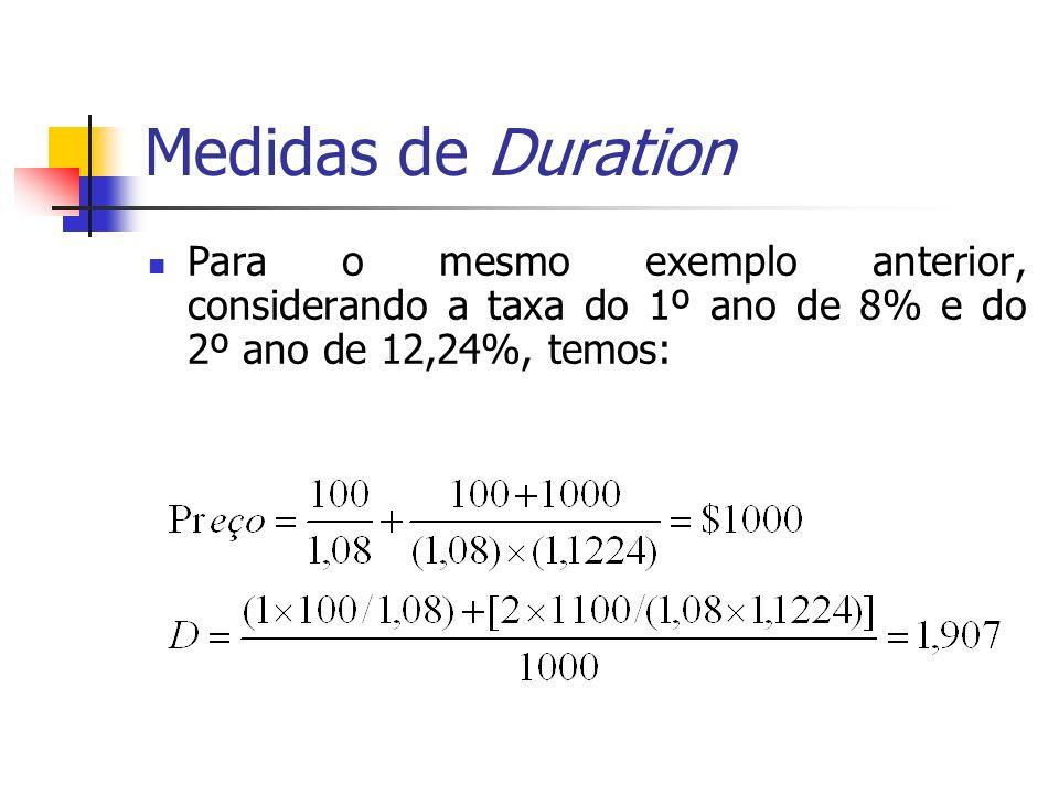 Medidas de Duration Para o mesmo exemplo anterior, considerando a taxa do 1º ano de 8% e do 2º ano de 12,24%, temos:
