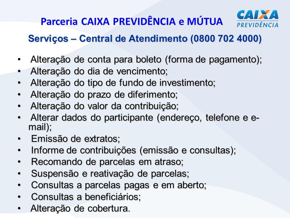Serviços – Central de Atendimento (0800 702 4000)