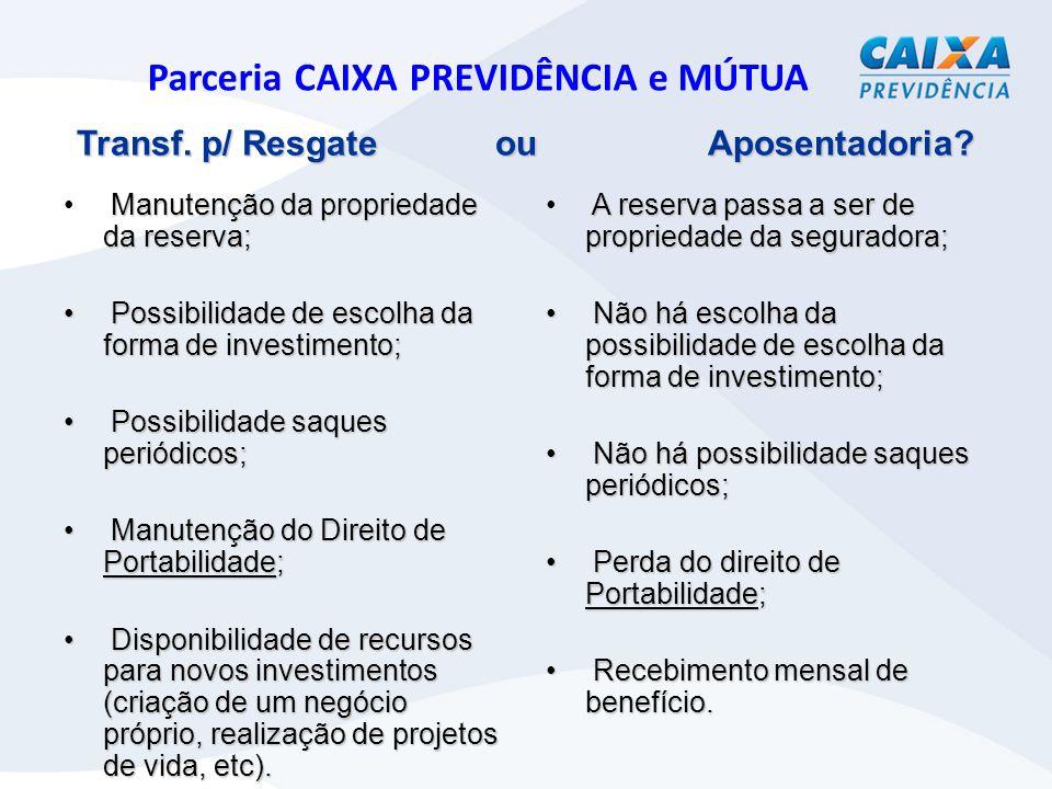 Transf. p/ Resgate ou Aposentadoria