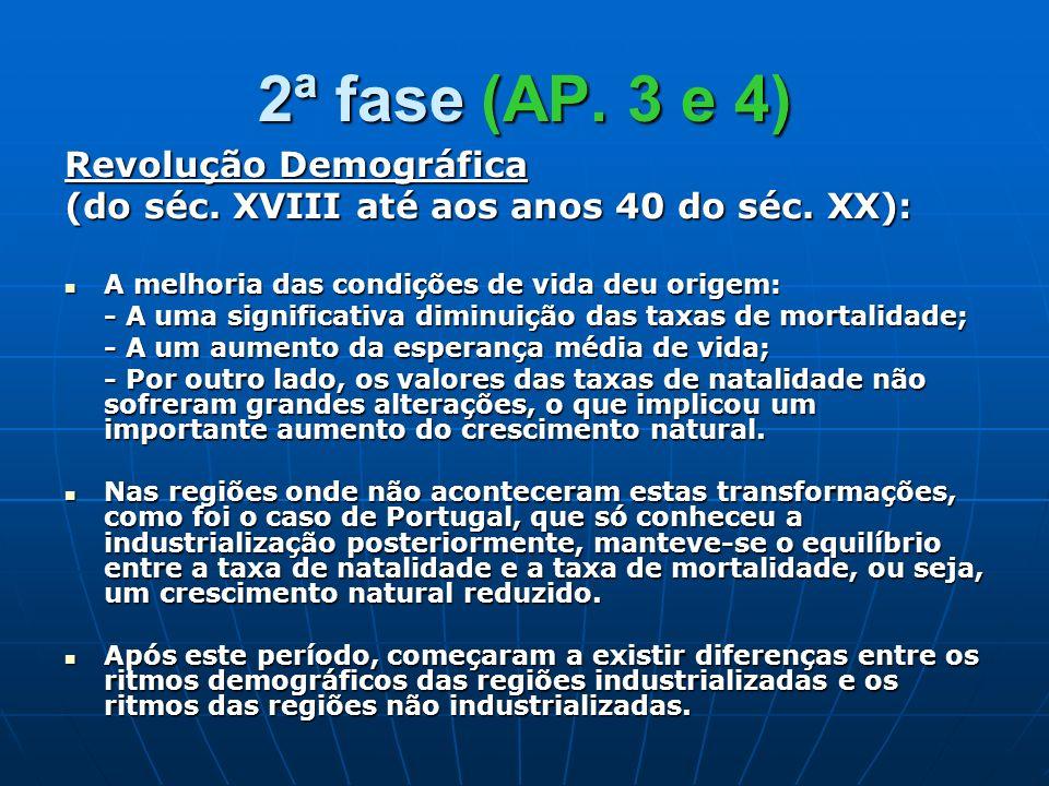 2ª fase (AP. 3 e 4) Revolução Demográfica