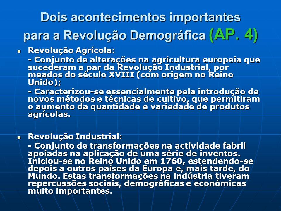 Dois acontecimentos importantes para a Revolução Demográfica (AP. 4)