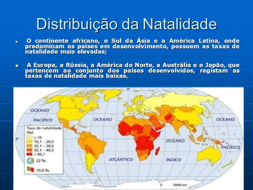 Distribuição da Natalidade