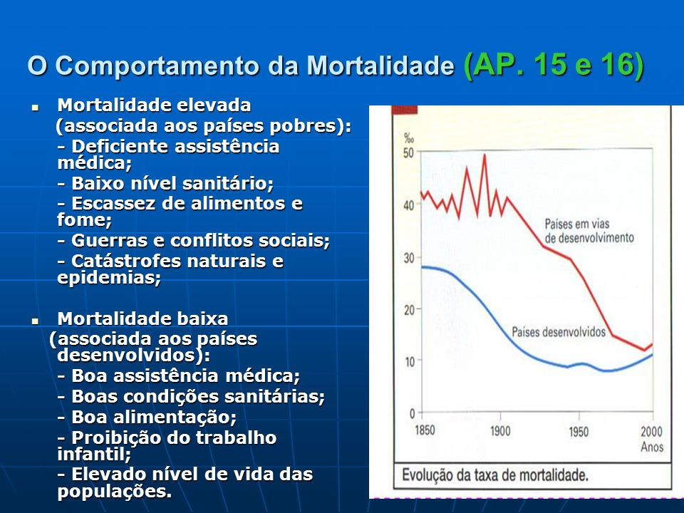 O Comportamento da Mortalidade (AP. 15 e 16)