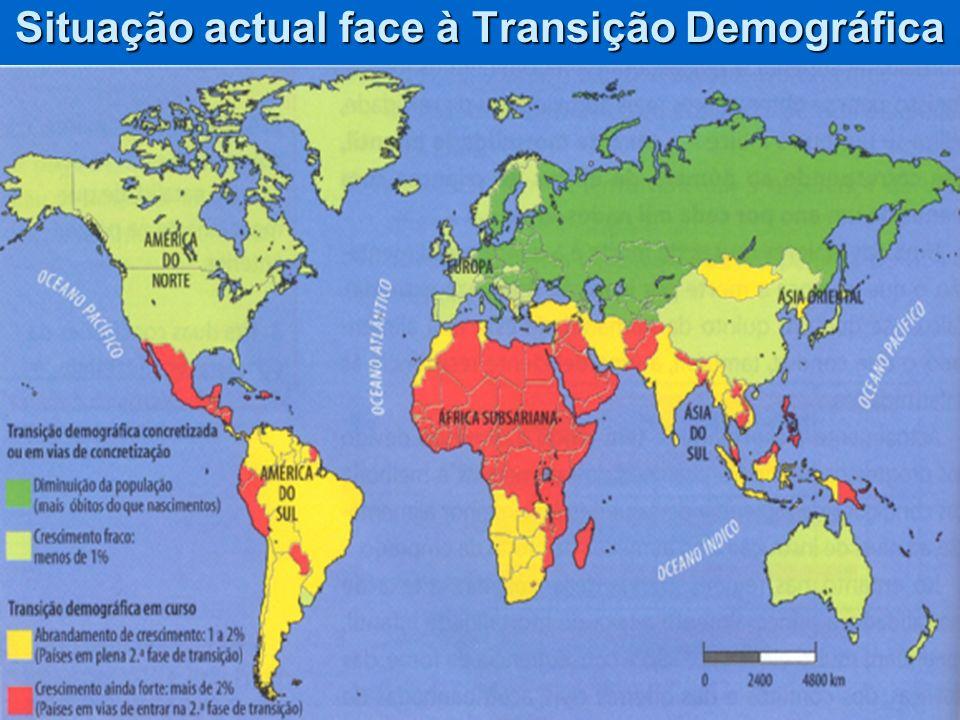 Situação actual face à Transição Demográfica