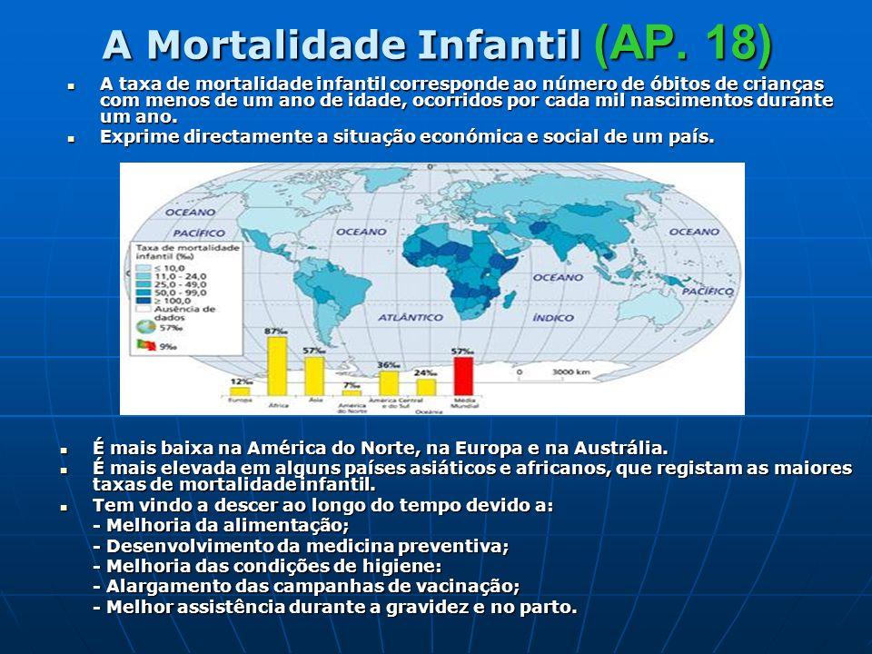 A Mortalidade Infantil (AP. 18)