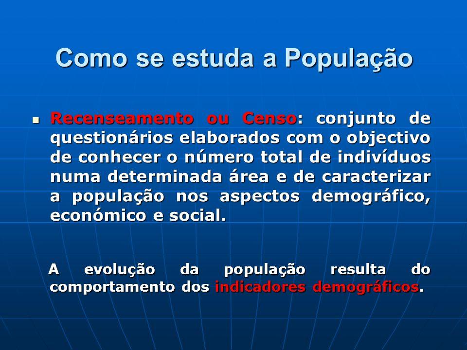 Como se estuda a População