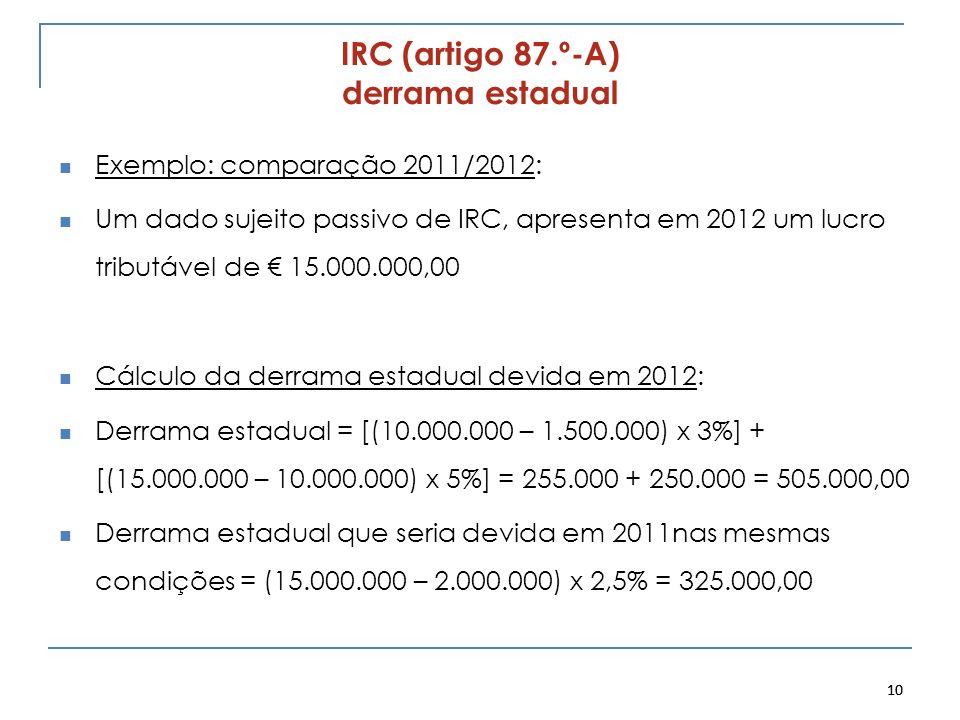 IRC (artigo 87.º-A) derrama estadual
