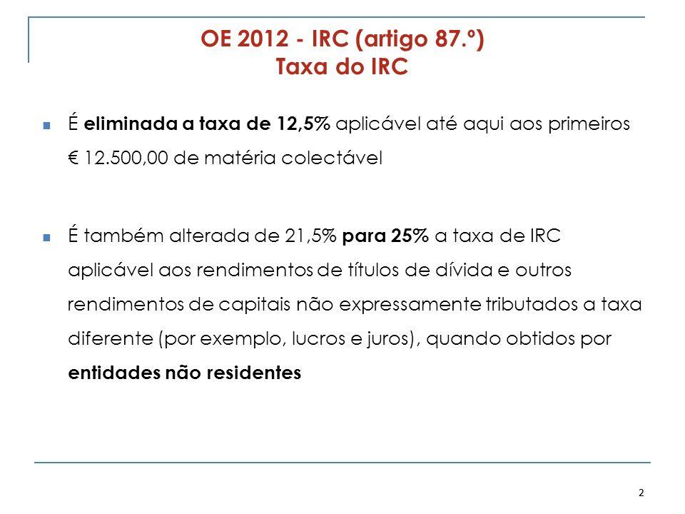 OE 2012 - IRC (artigo 87.º) Taxa do IRC