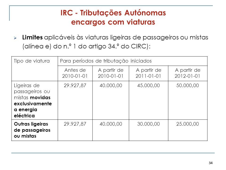 IRC - Tributações Autónomas encargos com viaturas