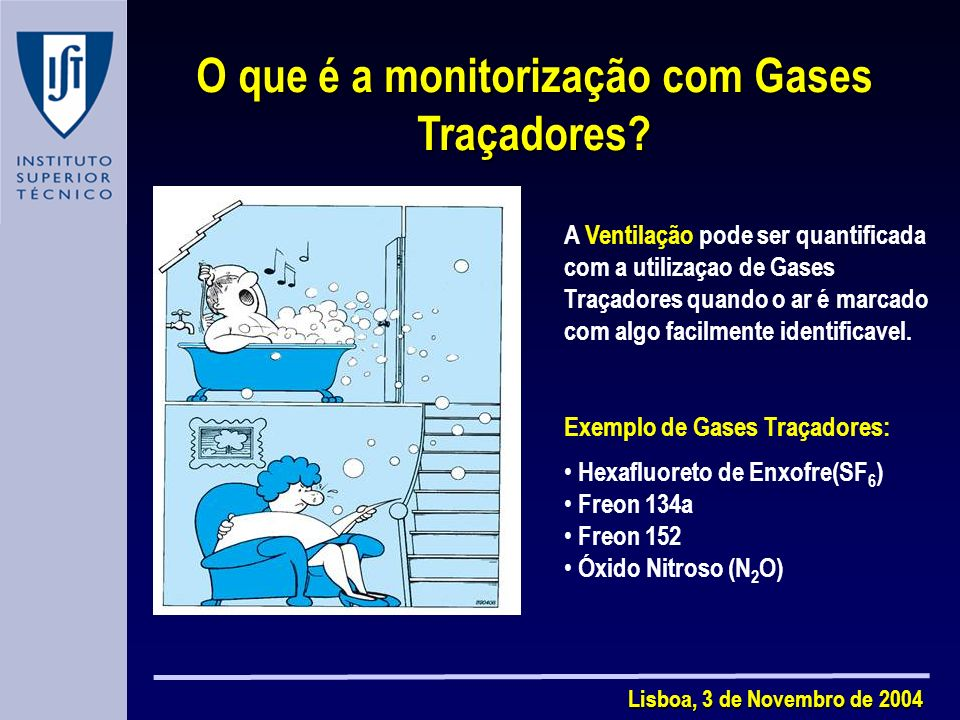 O que é a monitorização com Gases Traçadores