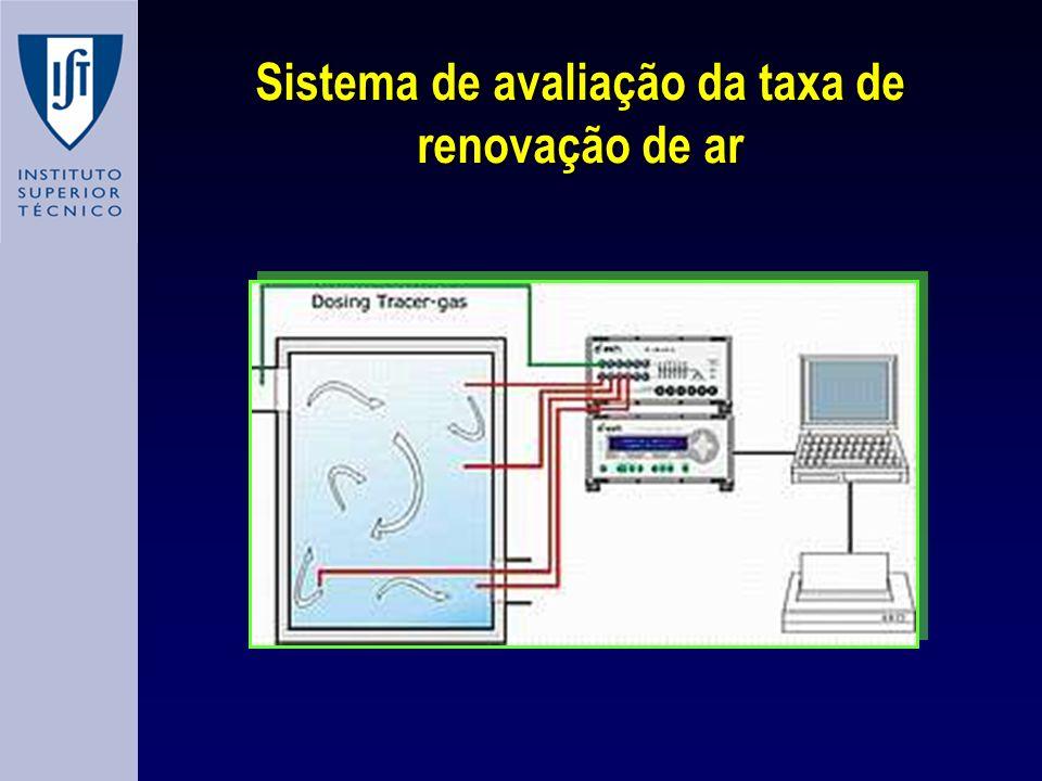 Sistema de avaliação da taxa de renovação de ar