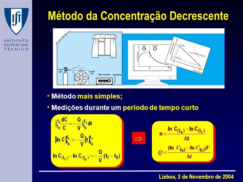 Método da Concentração Decrescente
