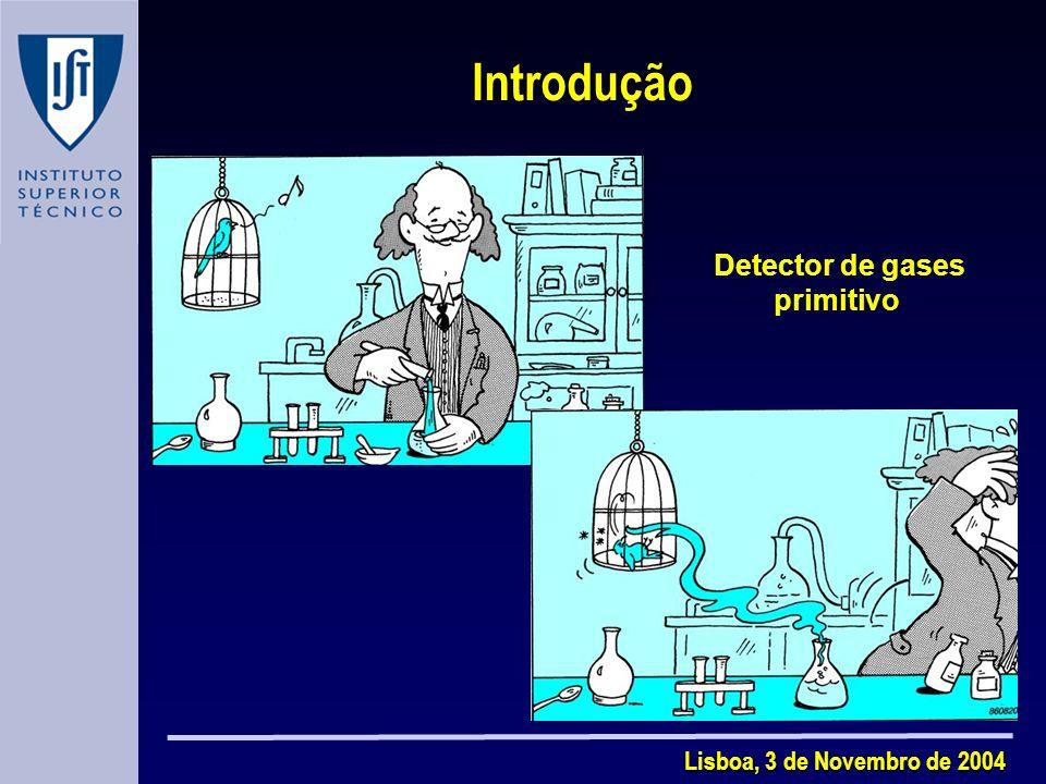 Introdução Detector de gases primitivo Lisboa, 3 de Novembro de 2004