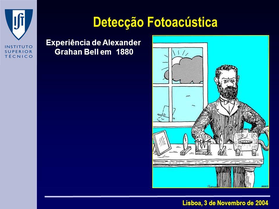 Detecção Fotoacústica Experiência de Alexander