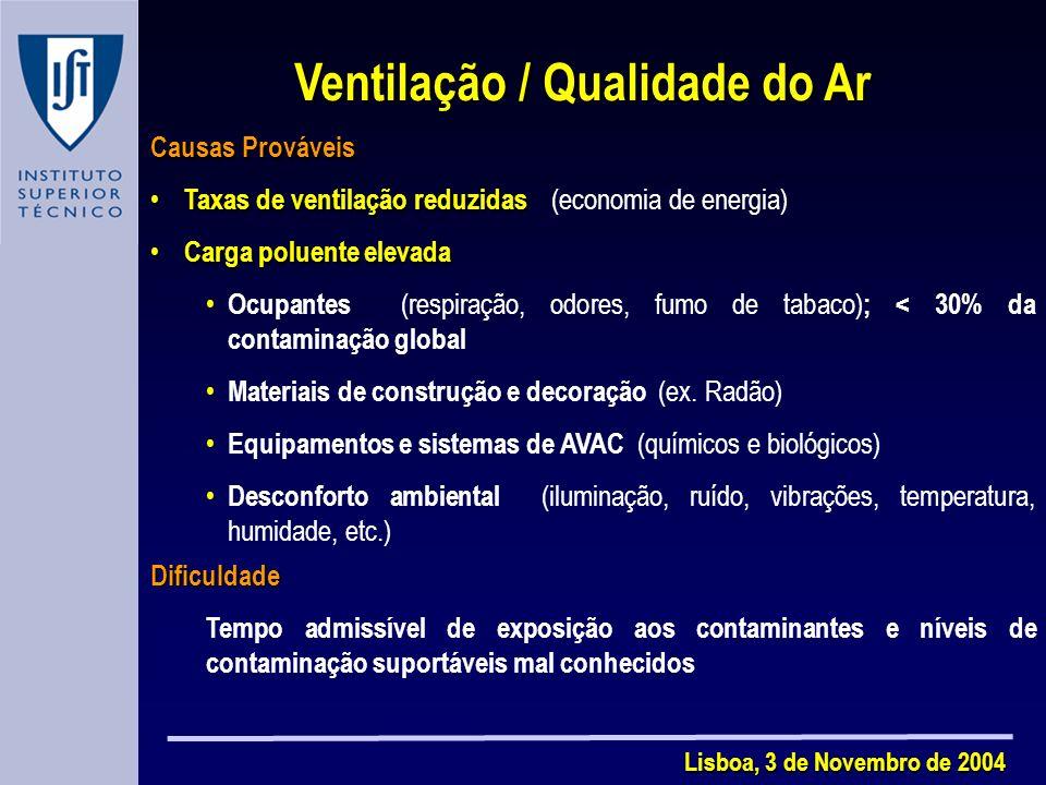 Ventilação / Qualidade do Ar