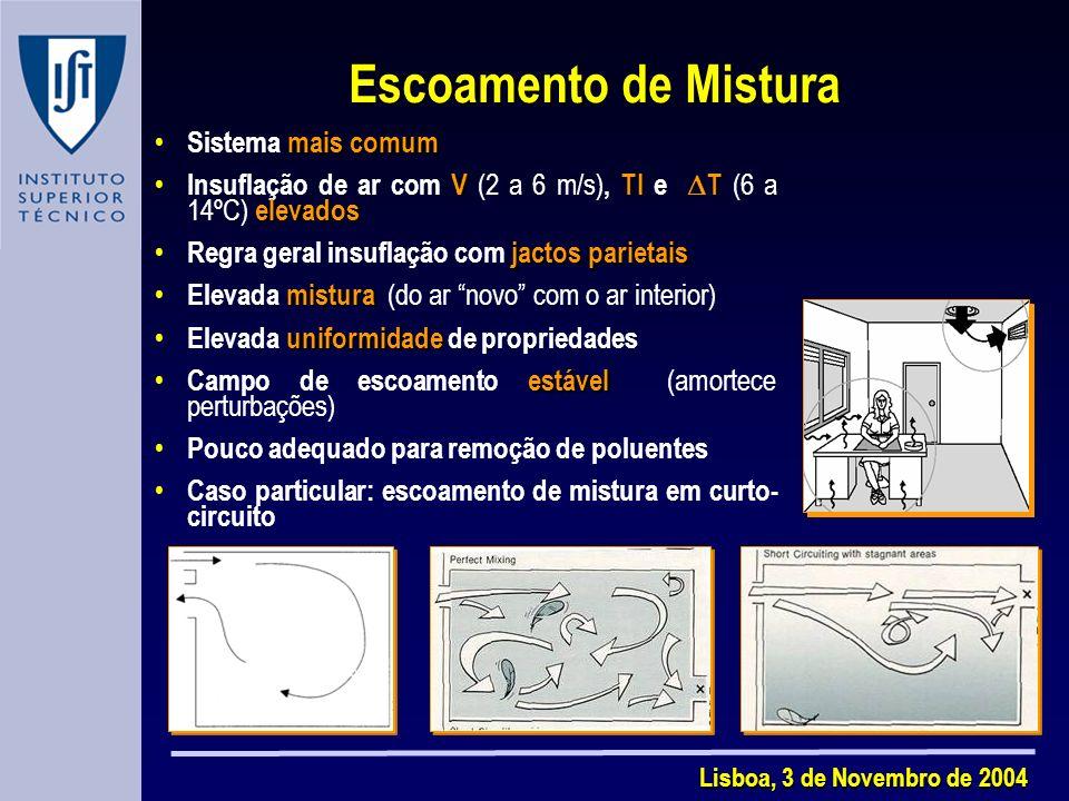 Escoamento de Mistura Sistema mais comum