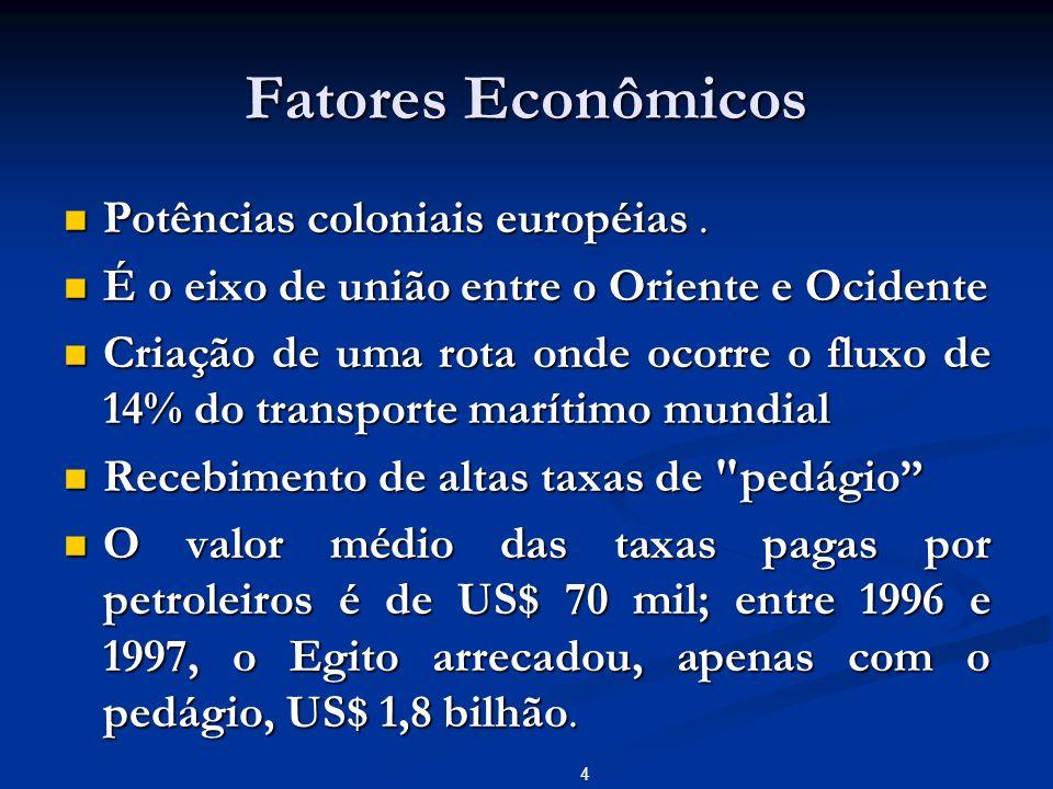 Fatores Econômicos Potências coloniais européias .