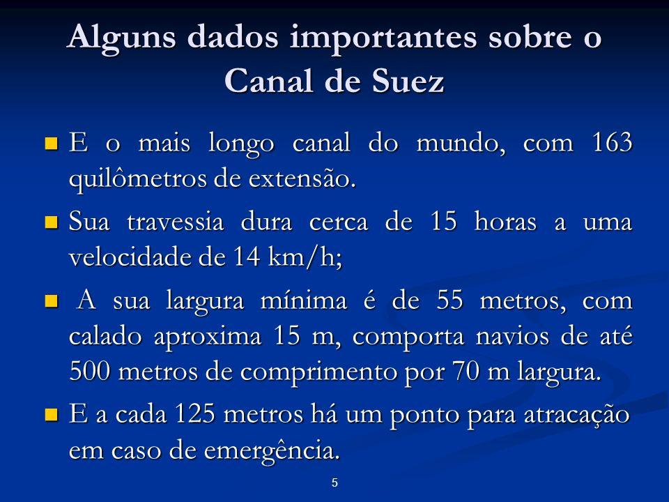 Alguns dados importantes sobre o Canal de Suez