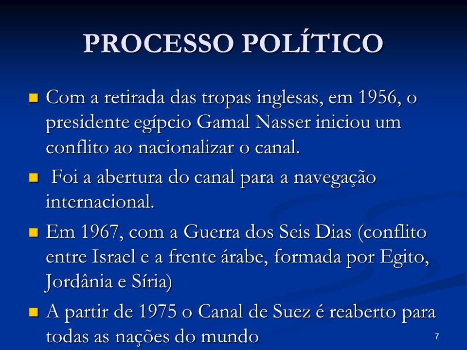 PROCESSO POLÍTICO Com a retirada das tropas inglesas, em 1956, o presidente egípcio Gamal Nasser iniciou um conflito ao nacionalizar o canal.