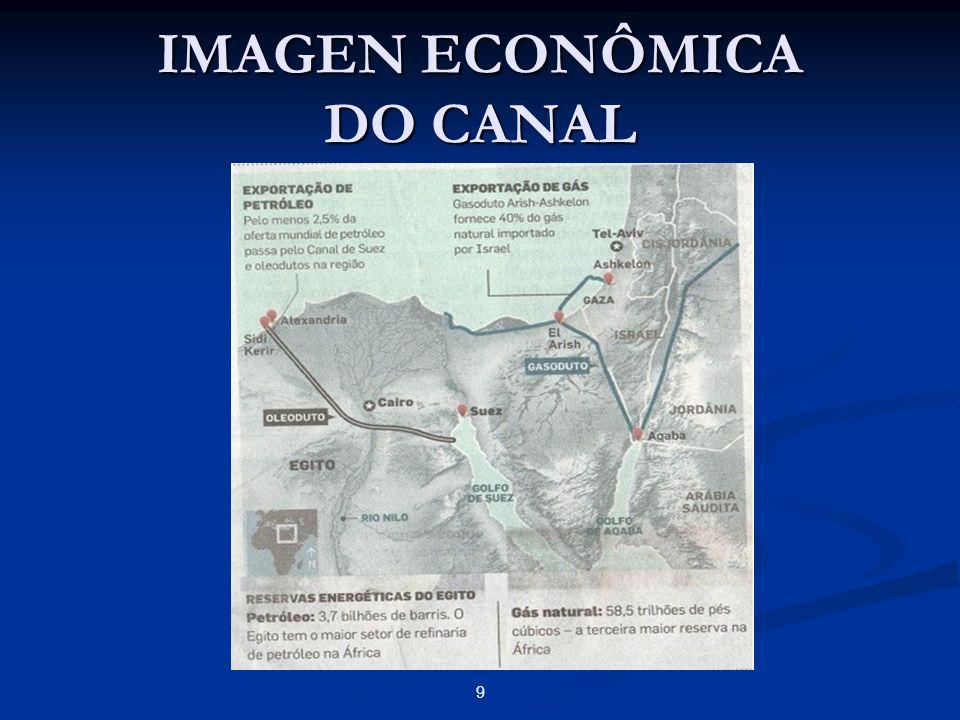 IMAGEN ECONÔMICA DO CANAL