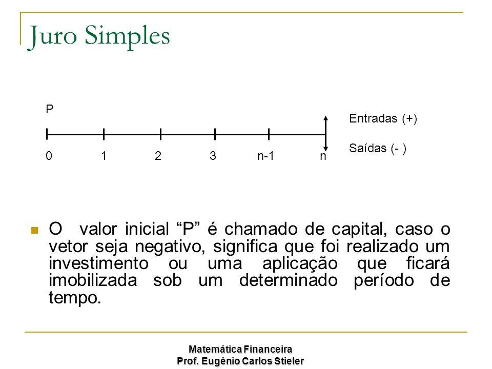 Juro Simples P. Entradas (+) Saídas (- ) 0 1 2 3 n-1 n.
