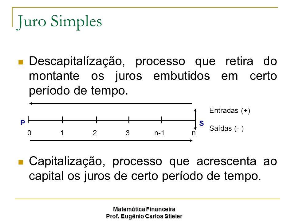 Juro Simples Descapitalízação, processo que retira do montante os juros embutidos em certo período de tempo.
