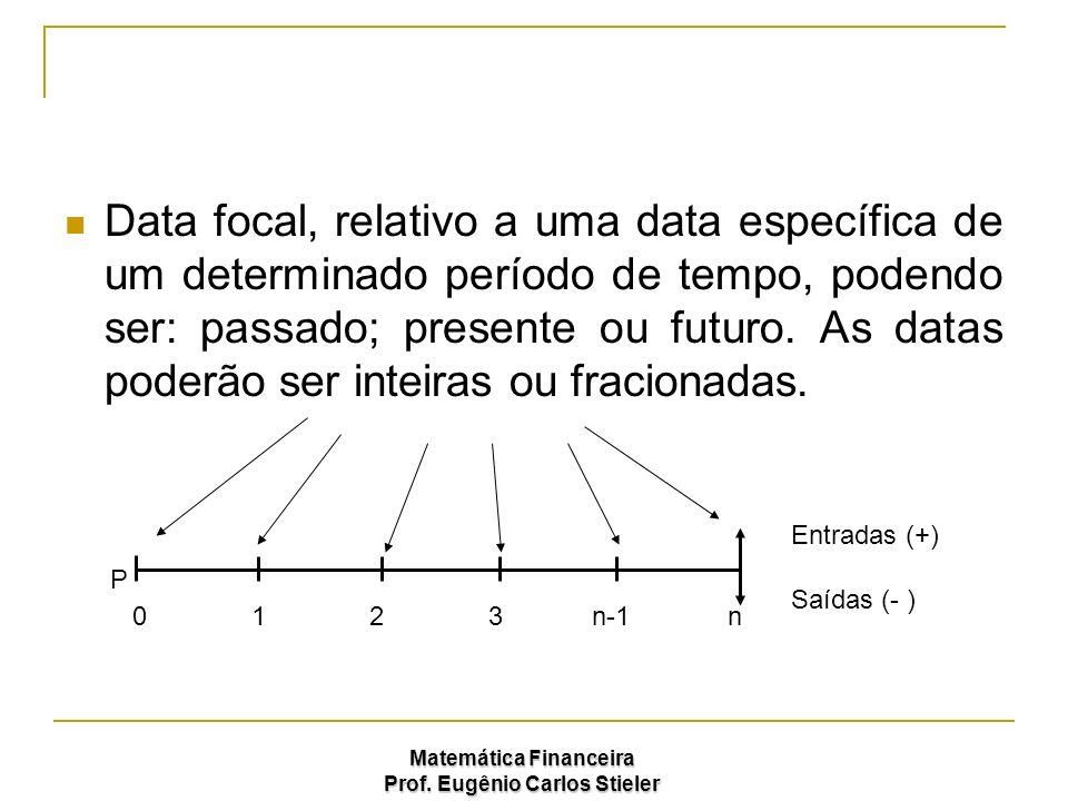 Data focal, relativo a uma data específica de um determinado período de tempo, podendo ser: passado; presente ou futuro. As datas poderão ser inteiras ou fracionadas.