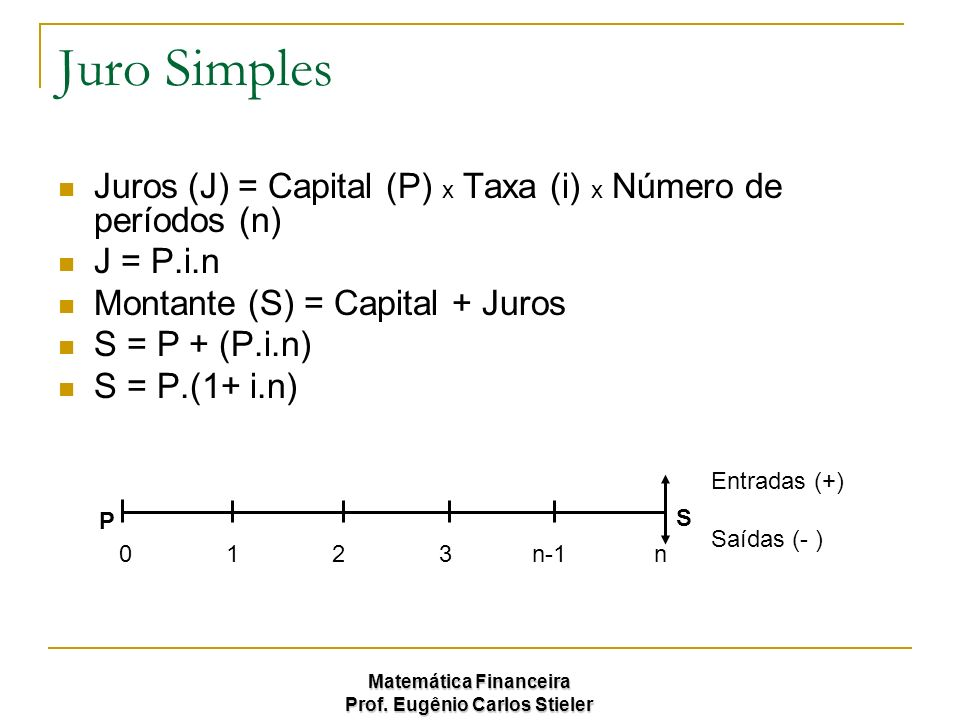 Juro Simples Juros (J) = Capital (P) x Taxa (i) x Número de períodos (n) J = P.i.n. Montante (S) = Capital + Juros.
