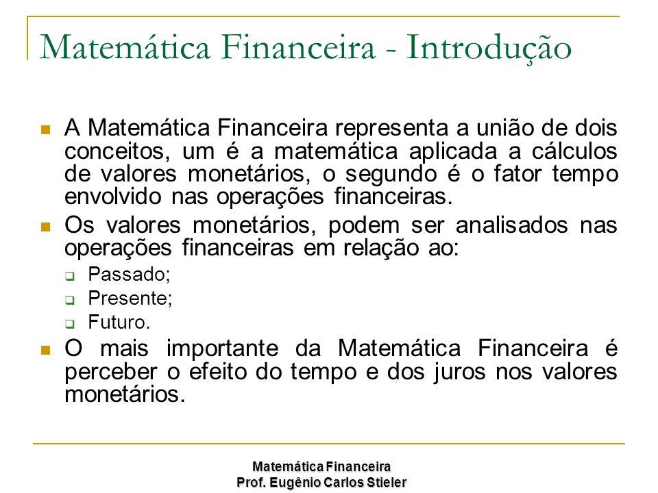 Matemática Financeira - Introdução