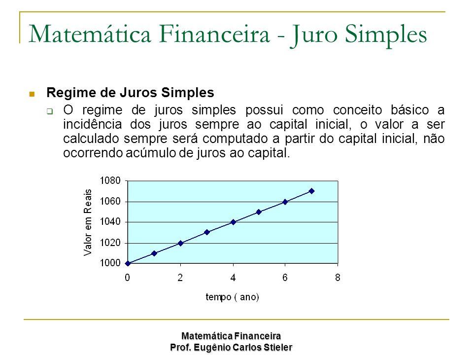 Matemática Financeira - Juro Simples