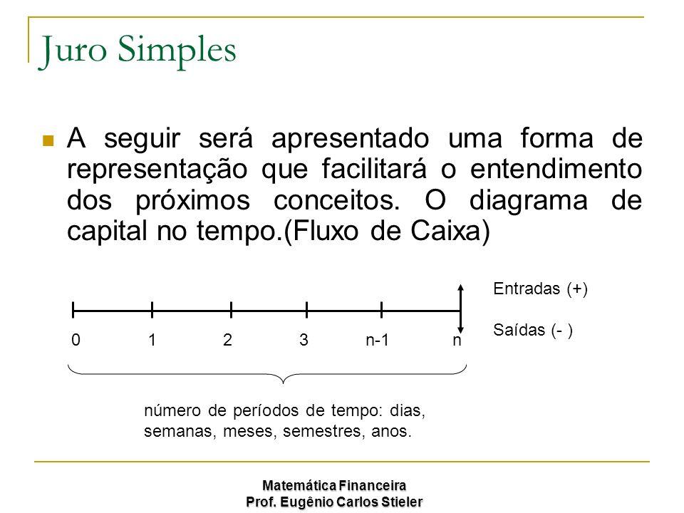 Juro Simples