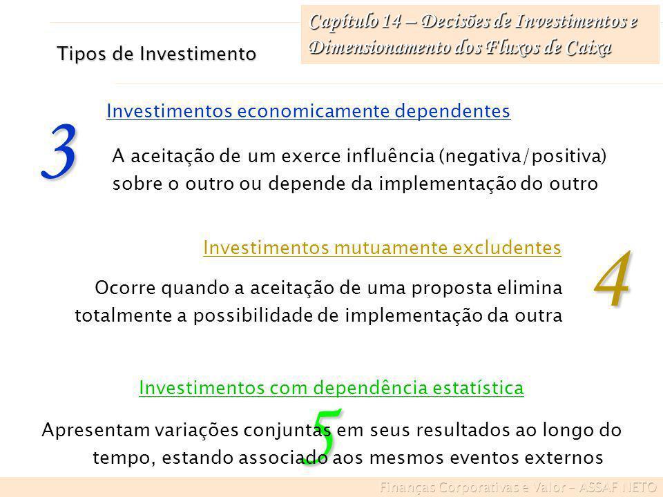 Investimentos com dependência estatística