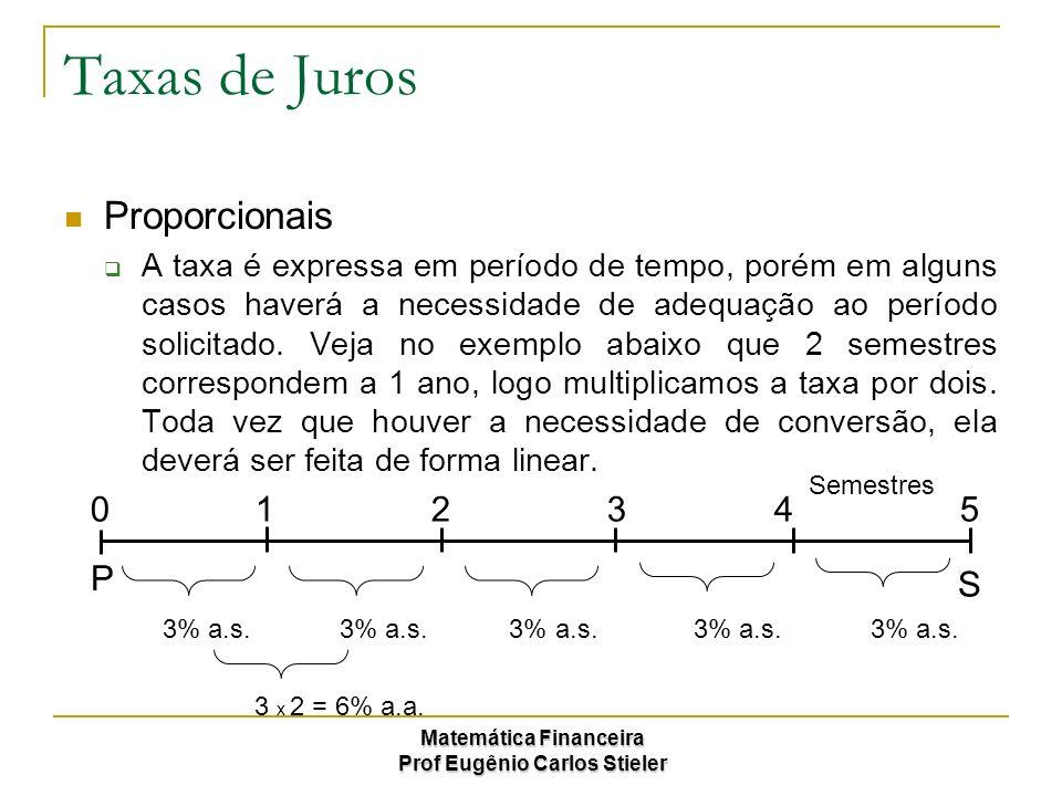 Taxas de Juros Proporcionais 0 1 2 3 4 5 P S
