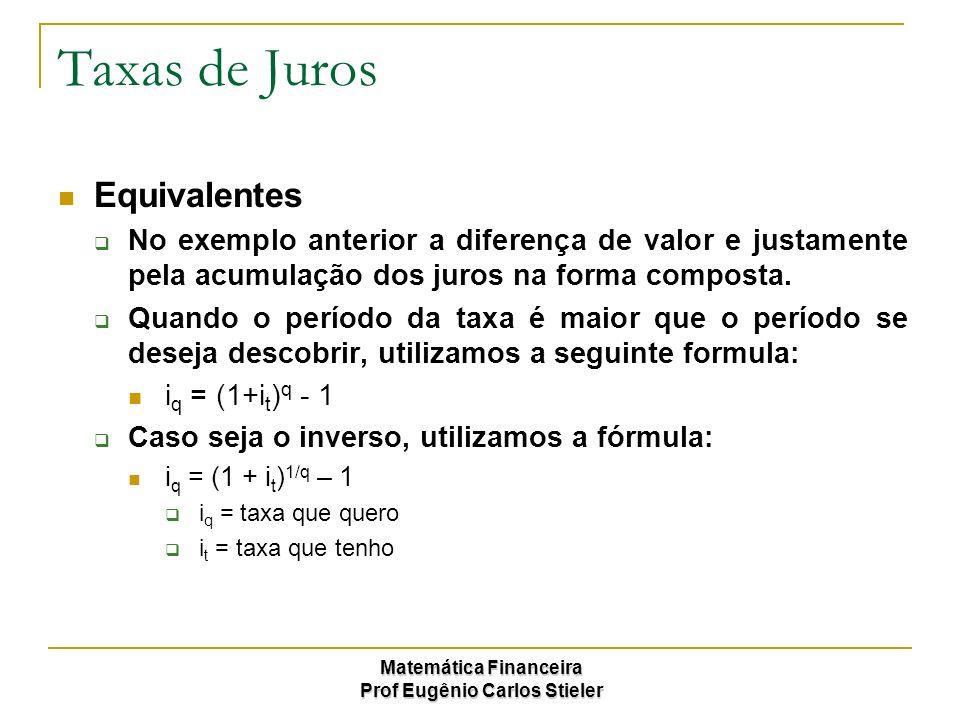 Taxas de Juros Equivalentes