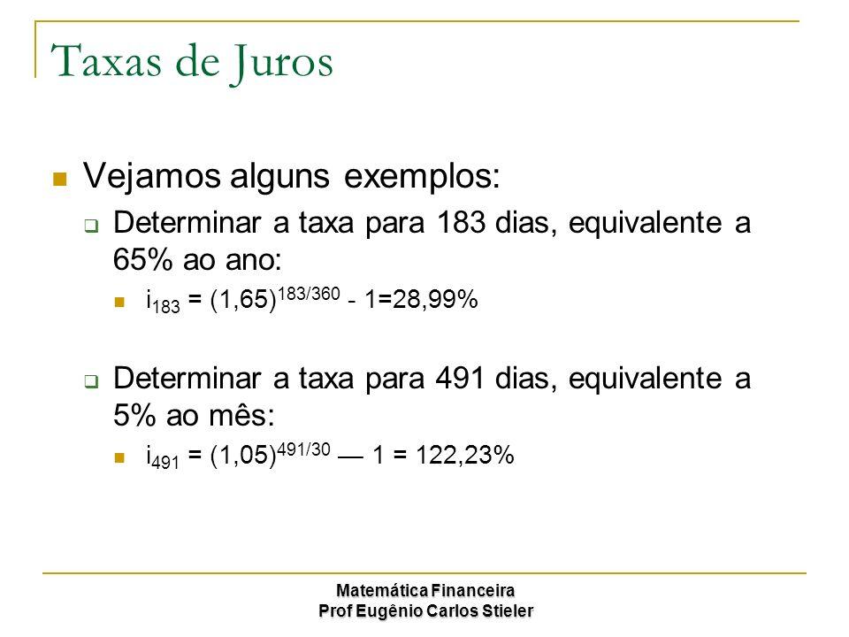 Taxas de Juros Vejamos alguns exemplos:
